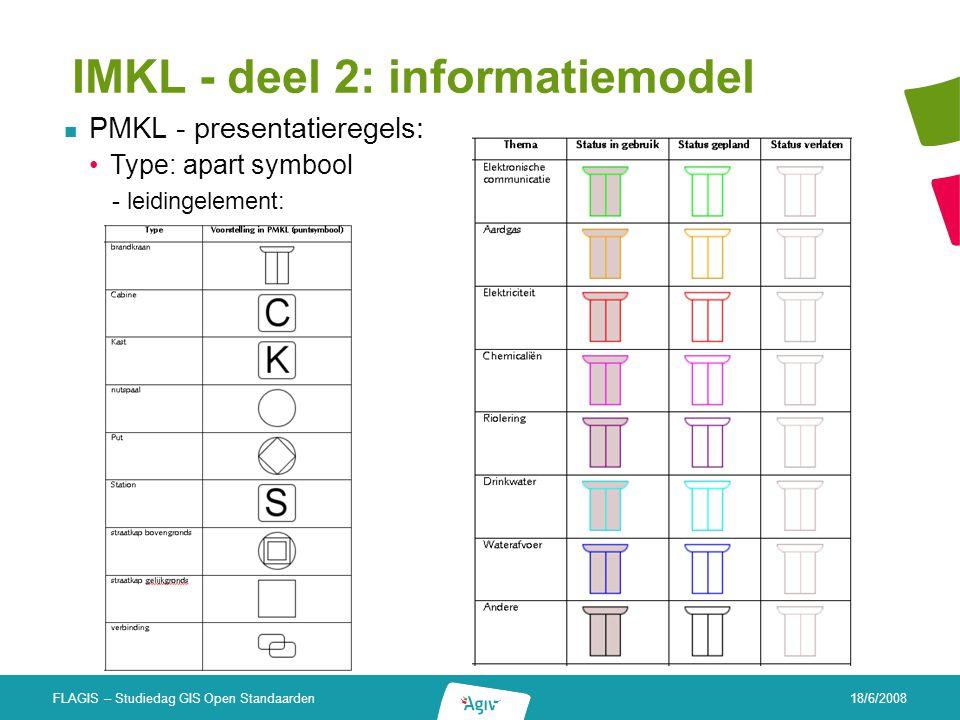 18/6/2008 FLAGIS – Studiedag GIS Open Standaarden IMKL - deel 2: informatiemodel PMKL - presentatieregels: Type: apart symbool -leidingelement: