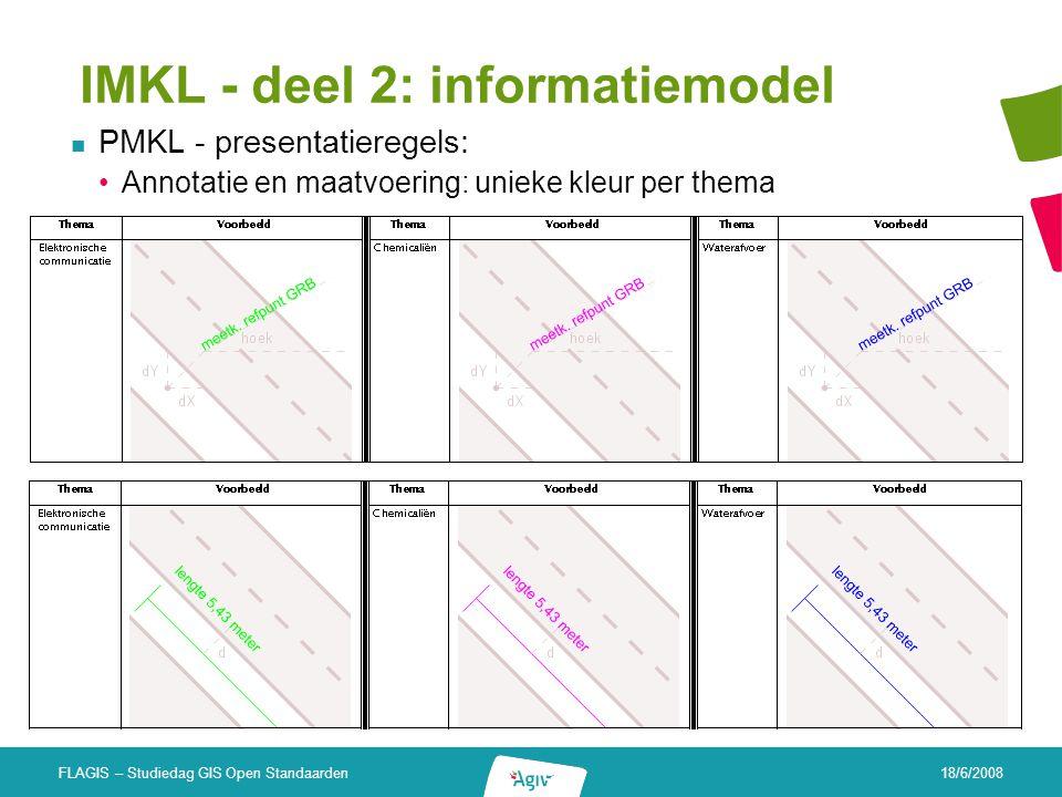 18/6/2008 FLAGIS – Studiedag GIS Open Standaarden IMKL - deel 2: informatiemodel PMKL - presentatieregels: Annotatie en maatvoering: unieke kleur per