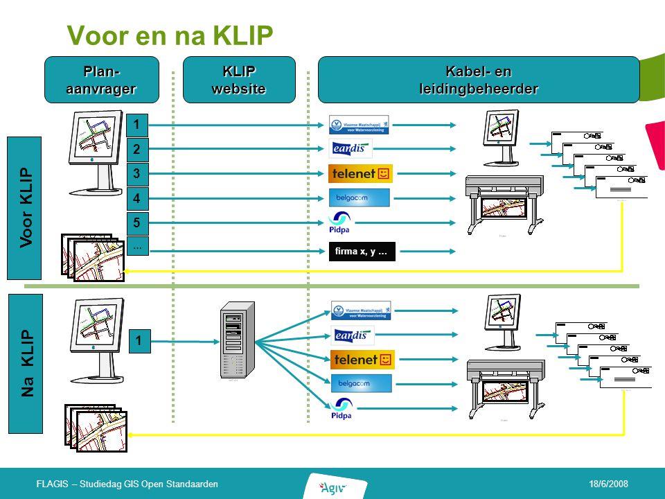 18/6/2008 FLAGIS – Studiedag GIS Open Standaarden Kabel- en leidingbeheerder KLIP website Voor en na KLIP Plan- aanvrager Voor KLIP 1 2 3 4 5 … firma