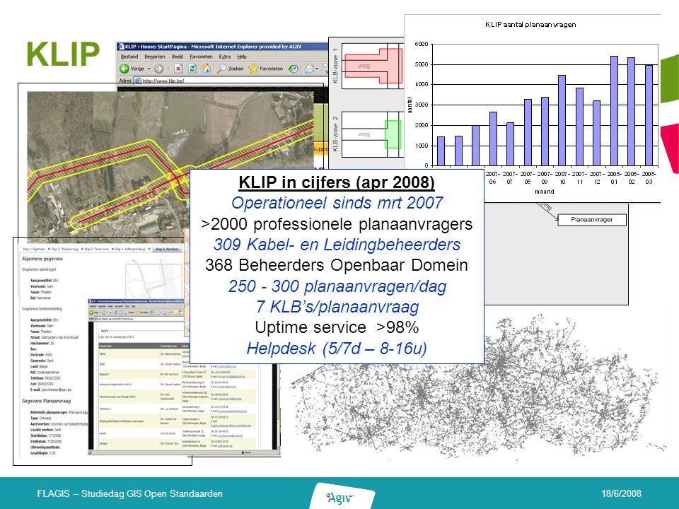 18/6/2008 FLAGIS – Studiedag GIS Open Standaarden KLIP – Open standaarden: GML Beheer KLB- en BOD-zones Opladen in KLIP, enkel via GML(2.1) Conversie (Shape, DXF) en validatietool beschikbaar