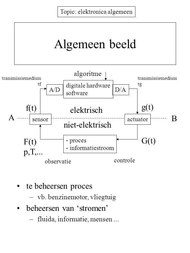 Topic: elektronica algemeen Algemeen beeld te beheersen proces –vb.