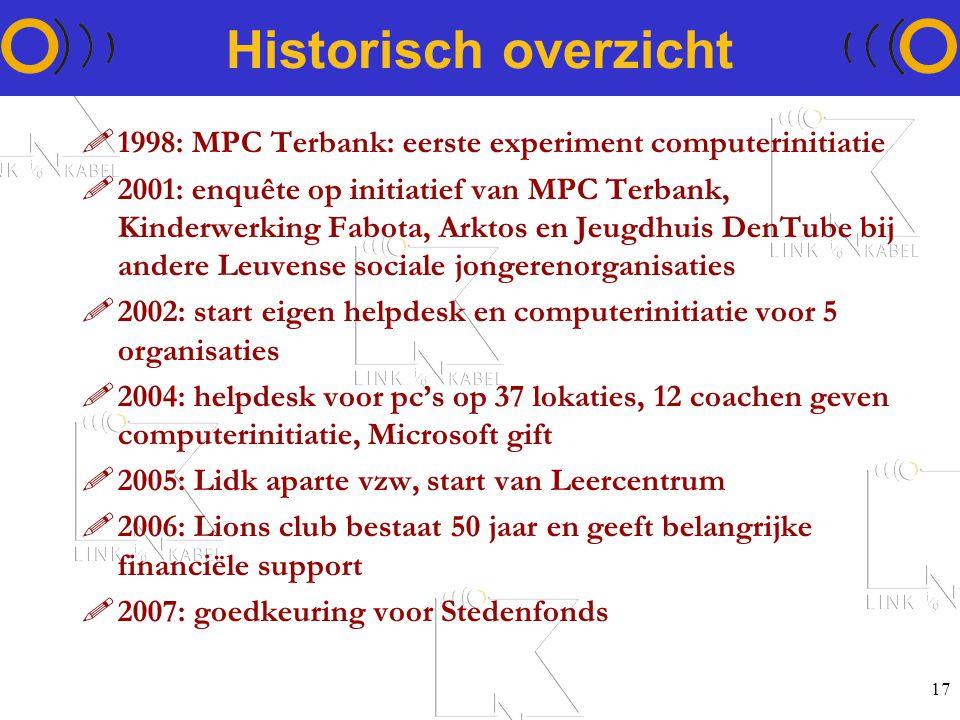 17 Historisch overzicht !1998: MPC Terbank: eerste experiment computerinitiatie !2001: enquête op initiatief van MPC Terbank, Kinderwerking Fabota, Arktos en Jeugdhuis DenTube bij andere Leuvense sociale jongerenorganisaties !2002: start eigen helpdesk en computerinitiatie voor 5 organisaties !2004: helpdesk voor pc's op 37 lokaties, 12 coachen geven computerinitiatie, Microsoft gift !2005: Lidk aparte vzw, start van Leercentrum !2006: Lions club bestaat 50 jaar en geeft belangrijke financiële support !2007: goedkeuring voor Stedenfonds