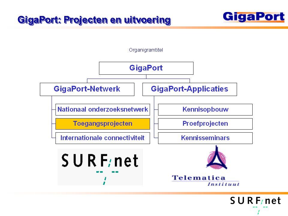 GigaPort-NetwerkGigaPort-Netwerk Research netwerk van wereld klasse State-of-the-art infrastructuur (80 Gbps backbone, 20 Gbps klantaansluitingen) Internationale connectiviteit zonder congestie ISP voor het hoger onderwijs Pilots voor nieuwe Access technologie NU: GPRS xDSL Fiber naar studentenhuizen Gigabit Ethernet Later: Kabel modems, UMTS ?