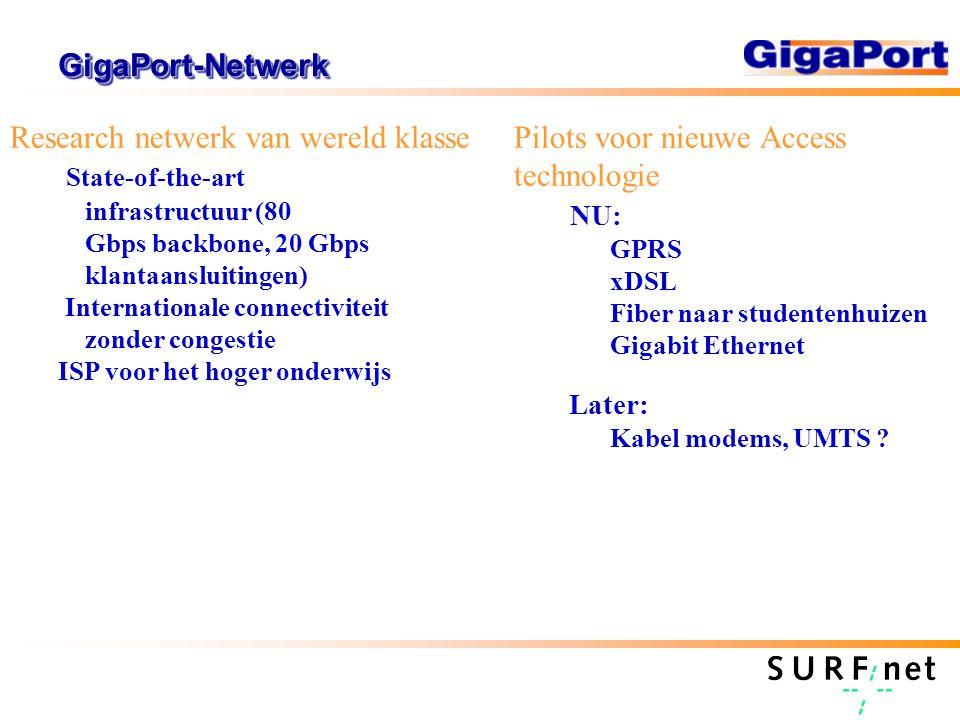 GigaPort-NetwerkGigaPort-Netwerk Research netwerk van wereld klasse State-of-the-art infrastructuur (80 Gbps backbone, 20 Gbps klantaansluitingen) Int