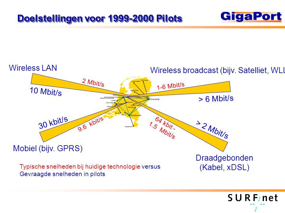 Typische snelheden bij huidige technologie versus Gevraagde snelheden in pilots Doelstellingen voor 1999-2000 Pilots Draadgebonden (Kabel, xDSL) Mobie