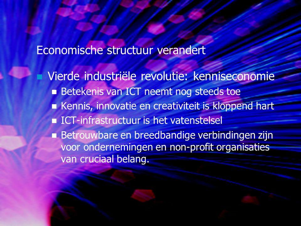 Economische structuur verandert Vierde industriële revolutie: kenniseconomie Betekenis van ICT neemt nog steeds toe Kennis, innovatie en creativiteit is kloppend hart ICT-infrastructuur is het vatenstelsel Betrouwbare en breedbandige verbindingen zijn voor ondernemingen en non-profit organisaties van cruciaal belang.