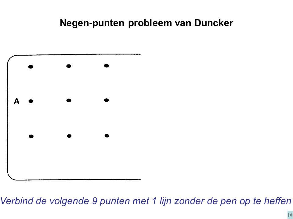 Negen-punten probleem van Duncker Verbind de volgende 9 punten met 1 lijn zonder de pen op te heffen