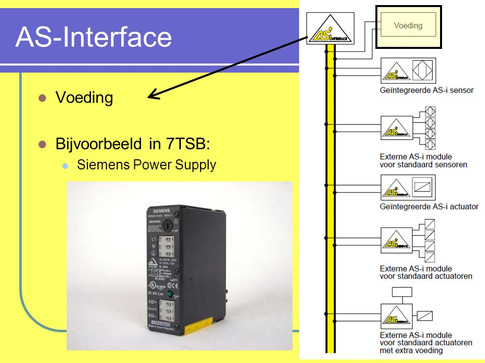 AS-Interface Voeding Bijvoorbeeld in 7TSB: Siemens Power Supply