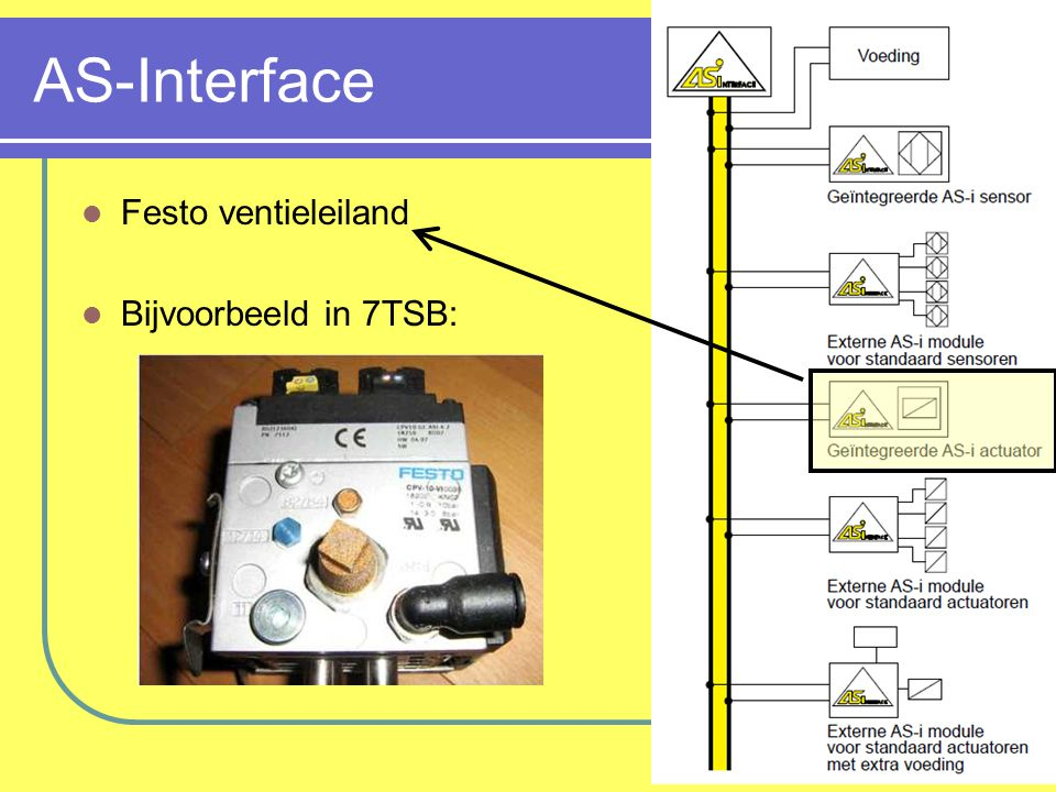 AS-Interface Festo ventieleiland Bijvoorbeeld in 7TSB: