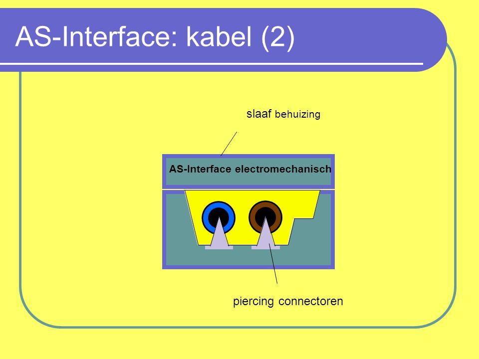 AS-Interface: MASTER 1 Master Bijvoorbeeld in 7TSB: Beckhoff KL6201