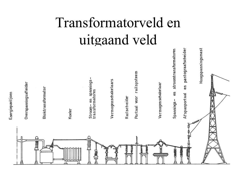 Transformatorveld en uitgaand veld