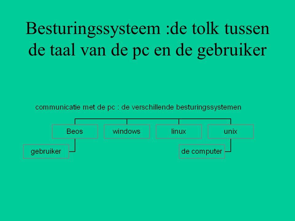 Besturingssysteem :de tolk tussen de taal van de pc en de gebruiker