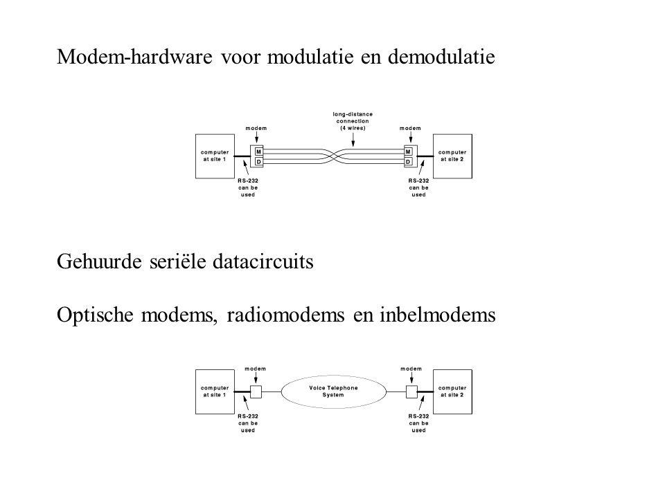 Modem-hardware voor modulatie en demodulatie Gehuurde seriële datacircuits Optische modems, radiomodems en inbelmodems