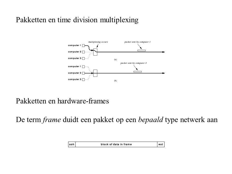 Pakketten en time division multiplexing Pakketten en hardware-frames De term frame duidt een pakket op een bepaald type netwerk aan