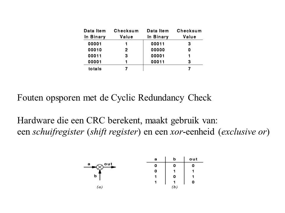 Fouten opsporen met de Cyclic Redundancy Check Hardware die een CRC berekent, maakt gebruik van: een schuifregister (shift register) en een xor-eenhei