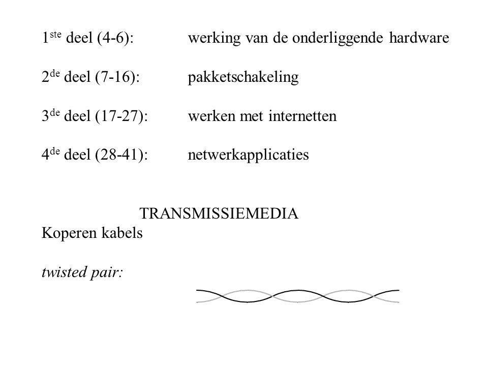 1 ste deel (4-6):werking van de onderliggende hardware 2 de deel (7-16): pakketschakeling 3 de deel (17-27): werken met internetten 4 de deel (28-41):