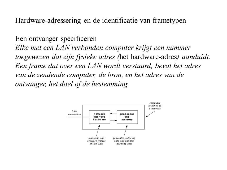 Hardware-adressering en de identificatie van frametypen Een ontvanger specificeren Elke met een LAN verbonden computer krijgt een nummer toegewezen da