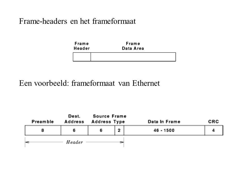 Frame-headers en het frameformaat Een voorbeeld: frameformaat van Ethernet