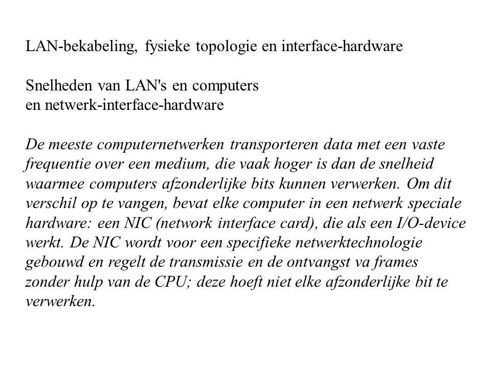 LAN-bekabeling, fysieke topologie en interface-hardware Snelheden van LAN's en computers en netwerk-interface-hardware De meeste computernetwerken tra