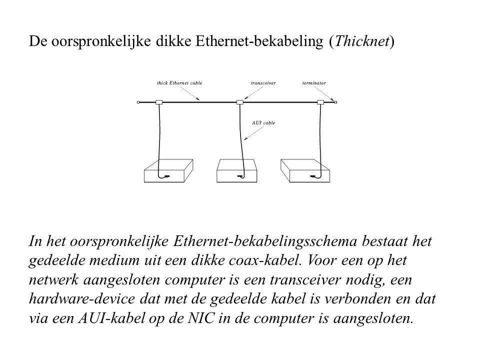 De oorspronkelijke dikke Ethernet-bekabeling (Thicknet) In het oorspronkelijke Ethernet-bekabelingsschema bestaat het gedeelde medium uit een dikke co