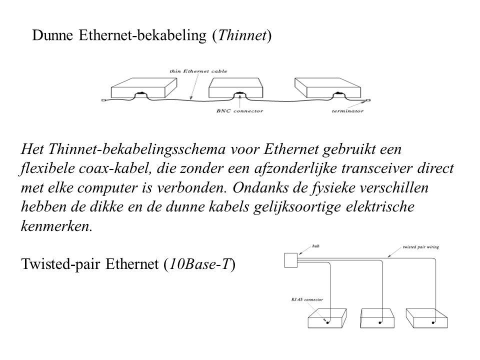 Dunne Ethernet-bekabeling (Thinnet) Het Thinnet-bekabelingsschema voor Ethernet gebruikt een flexibele coax-kabel, die zonder een afzonderlijke transc