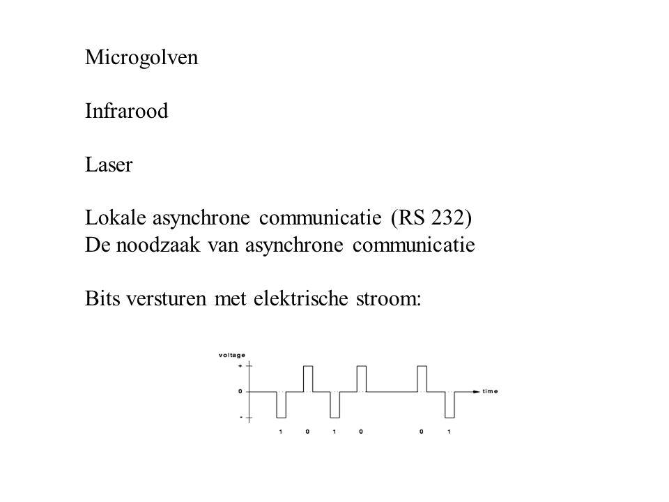 Microgolven Infrarood Laser Lokale asynchrone communicatie (RS 232) De noodzaak van asynchrone communicatie Bits versturen met elektrische stroom: