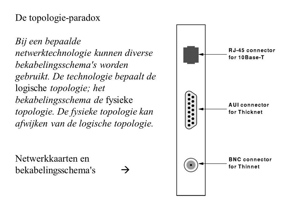 De topologie-paradox Bij een bepaalde netwerktechnologie kunnen diverse bekabelingsschema's worden gebruikt. De technologie bepaalt de logische topolo