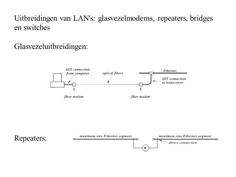 Uitbreidingen van LAN's: glasvezelmodems, repeaters, bridges en switches Glasvezeluitbreidingen: Repeaters: