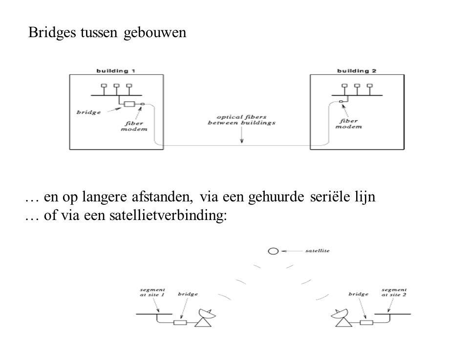 Bridges tussen gebouwen … en op langere afstanden, via een gehuurde seriële lijn … of via een satellietverbinding: