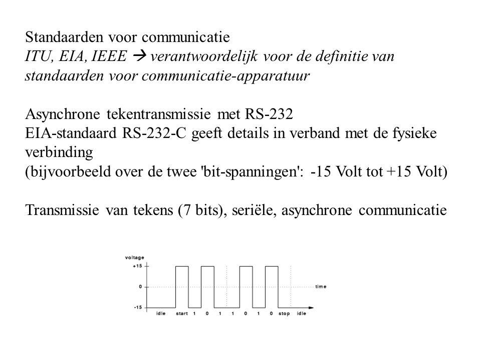 Standaarden voor communicatie ITU, EIA, IEEE  verantwoordelijk voor de definitie van standaarden voor communicatie-apparatuur Asynchrone tekentransmi