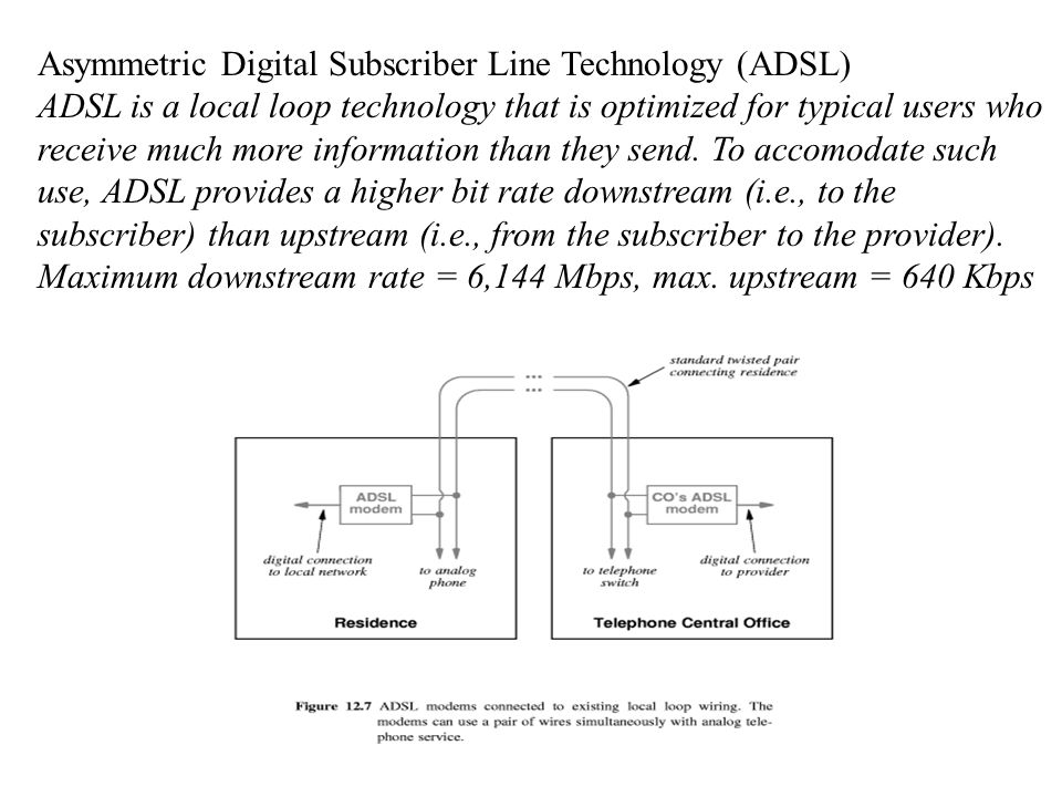 Asymmetric Digital Subscriber Line Technology (ADSL) ADSL is a local loop technology that is optimized for typical users who receive much more informa
