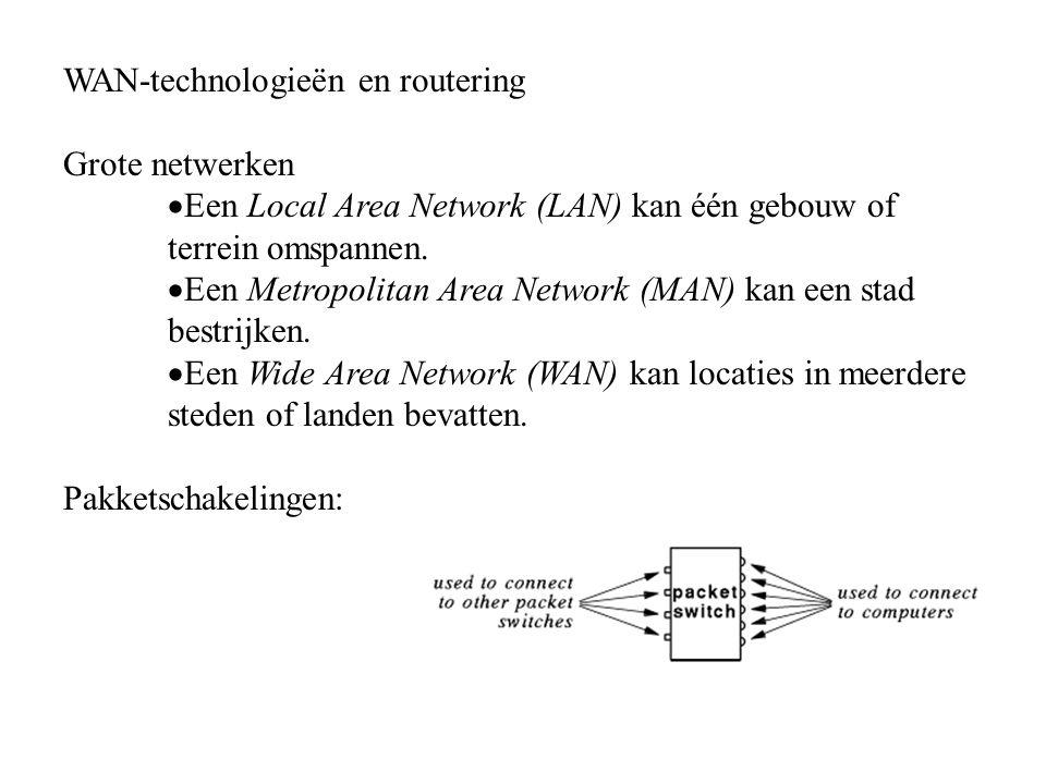 WAN-technologieën en routering Grote netwerken  Een Local Area Network (LAN) kan één gebouw of terrein omspannen.  Een Metropolitan Area Network (MA