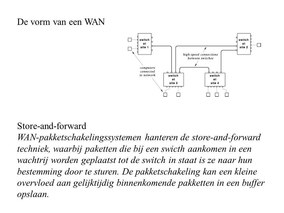 De vorm van een WAN Store-and-forward WAN-pakketschakelingssystemen hanteren de store-and-forward techniek, waarbij paketten die bij een swicth aankom