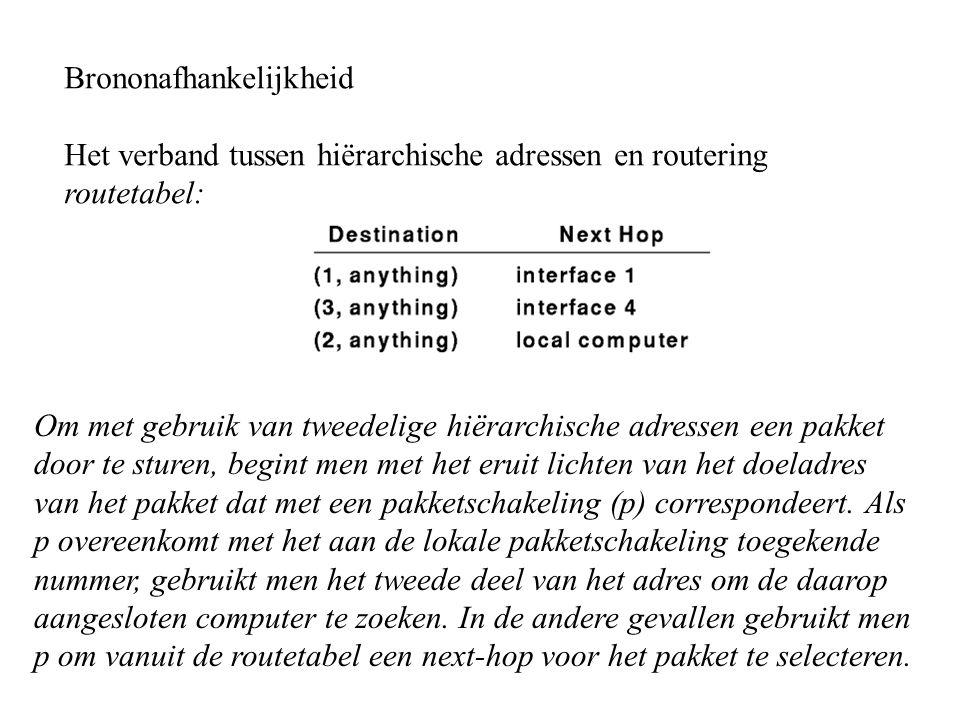 Brononafhankelijkheid Het verband tussen hiërarchische adressen en routering routetabel: Om met gebruik van tweedelige hiërarchische adressen een pakk