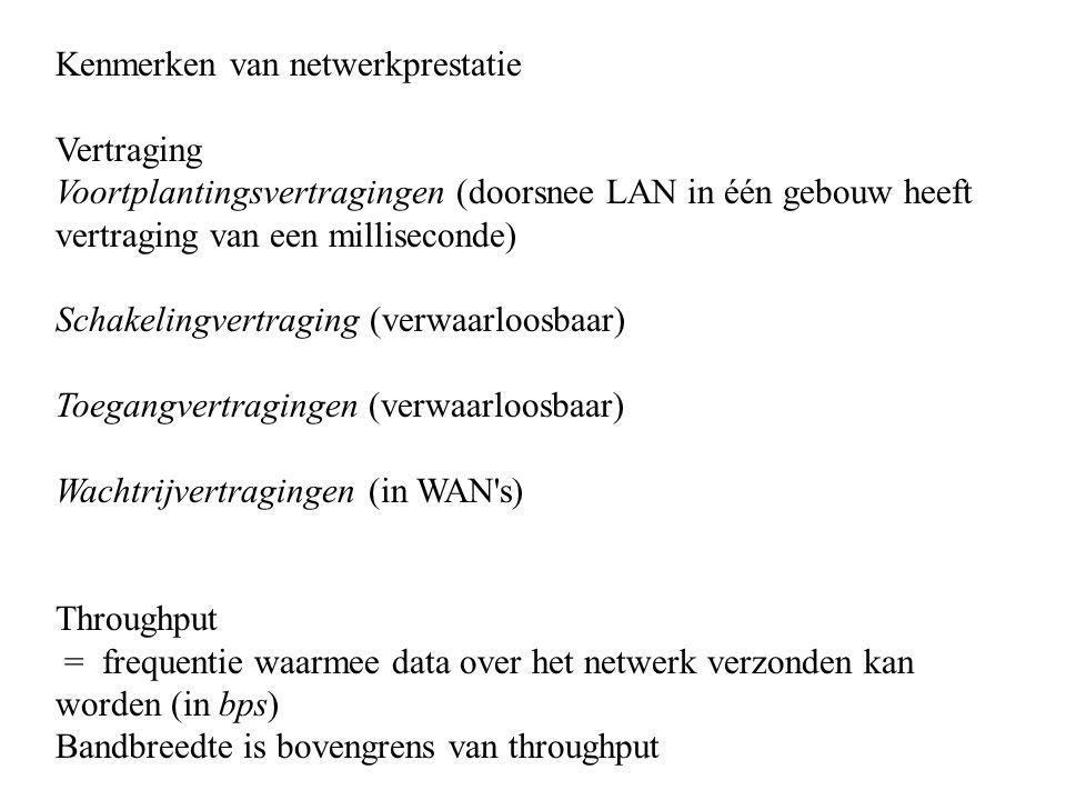 Kenmerken van netwerkprestatie Vertraging Voortplantingsvertragingen (doorsnee LAN in één gebouw heeft vertraging van een milliseconde) Schakelingvert
