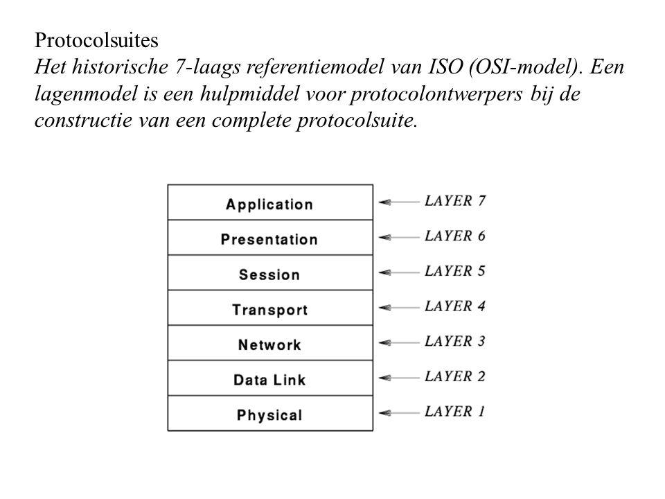 Protocolsuites Het historische 7-laags referentiemodel van ISO (OSI-model). Een lagenmodel is een hulpmiddel voor protocolontwerpers bij de constructi