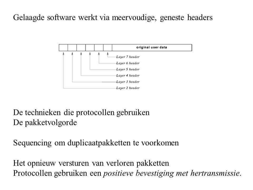 Gelaagde software werkt via meervoudige, geneste headers De technieken die protocollen gebruiken De pakketvolgorde Sequencing om duplicaatpakketten te