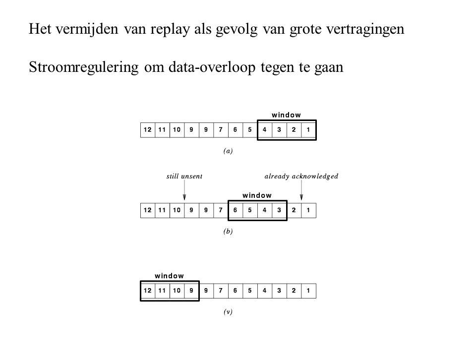 Het vermijden van replay als gevolg van grote vertragingen Stroomregulering om data-overloop tegen te gaan