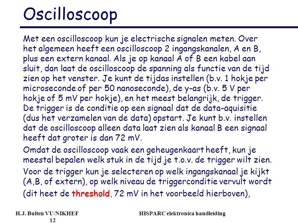 H.J. Bulten VU/NIKHEF HISPARC elektronica handleiding 12 Oscilloscoop Met een oscilloscoop kun je electrische signalen meten. Over het algemeen heeft
