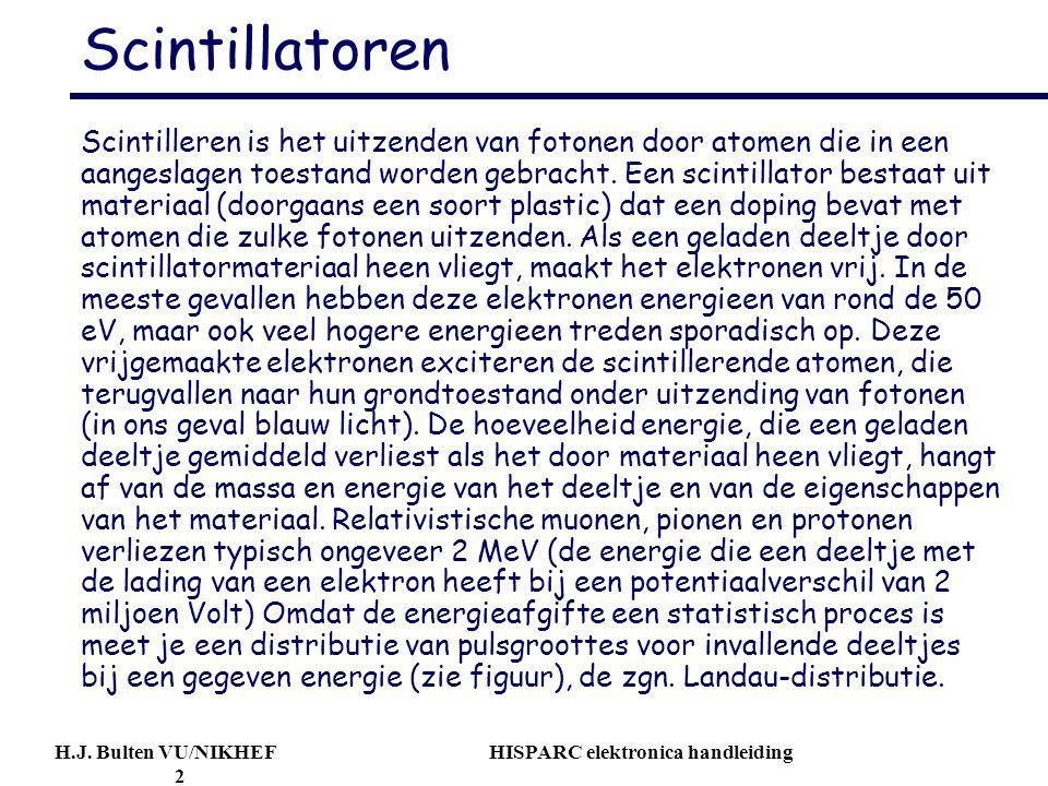 H.J. Bulten VU/NIKHEF HISPARC elektronica handleiding 2 Scintillatoren Scintilleren is het uitzenden van fotonen door atomen die in een aangeslagen to