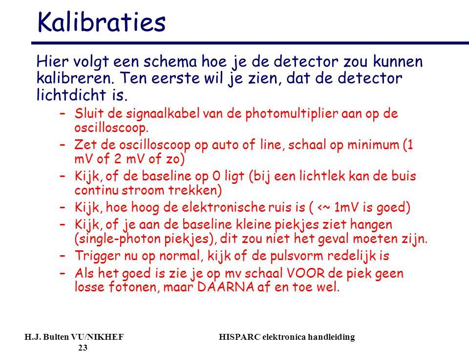 H.J. Bulten VU/NIKHEF HISPARC elektronica handleiding 23 Kalibraties Hier volgt een schema hoe je de detector zou kunnen kalibreren. Ten eerste wil je