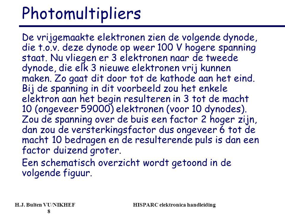 H.J. Bulten VU/NIKHEF HISPARC elektronica handleiding 8 Photomultipliers De vrijgemaakte elektronen zien de volgende dynode, die t.o.v. deze dynode op
