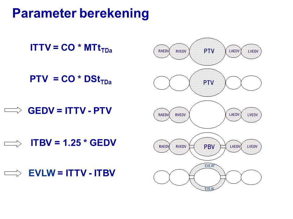 12 ITTV = CO * MTt TDa PTV = CO * DSt TDa ITBV = 1.25 * GEDV EVLW = ITTV - ITBV GEDV = ITTV - PTV RAEDVRVEDV LAEDV LVEDV RAEDVRVEDV LAEDV LVEDV PBV RAEDV RVEDV LAEDV LVEDV PTV EVLW* Parameter berekening