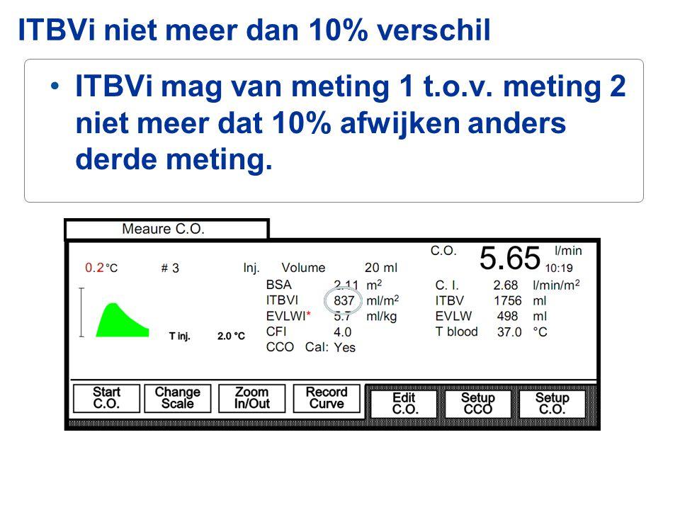 ITBVi mag van meting 1 t.o.v.meting 2 niet meer dat 10% afwijken anders derde meting.