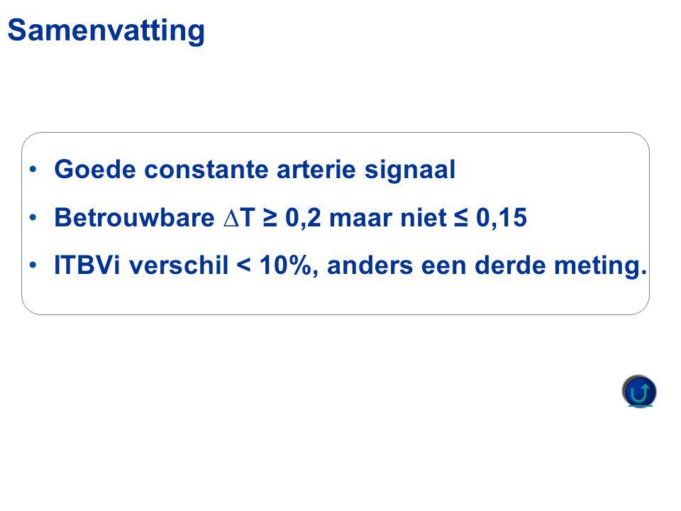 Goede constante arterie signaal Betrouwbare ∆T ≥ 0,2 maar niet ≤ 0,15 ITBVi verschil < 10%, anders een derde meting.