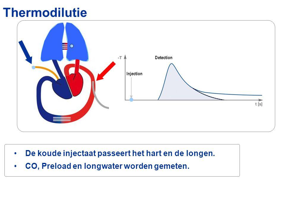 Philips Module Flush bag PiCCO catheter PiCCO monitoring Kit Injektaat-Sensor kabel (Art.