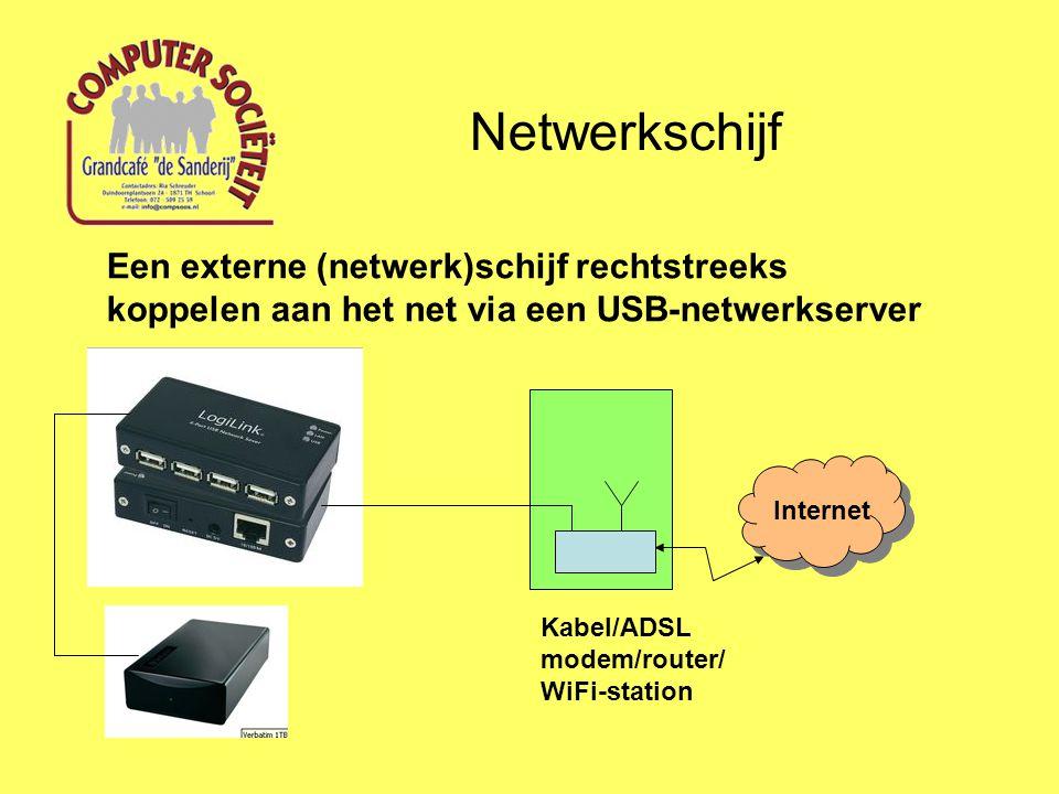 Netwerkschijf Een externe (netwerk)schijf rechtstreeks koppelen aan het net via een USB-netwerkserver DSL Kabel/ADSL modem/router/ WiFi-station Intern