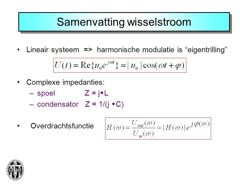 Samenvatting wisselstroom Lineair systeem => harmonische modulatie is eigentrilling Complexe impedanties: –spoel Z = j  L –condensator Z = 1/(j  C) Overdrachtsfunctie