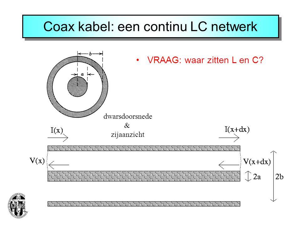 Coax kabel: een continu LC netwerk VRAAG: waar zitten L en C? dwarsdoorsnede & zijaanzicht