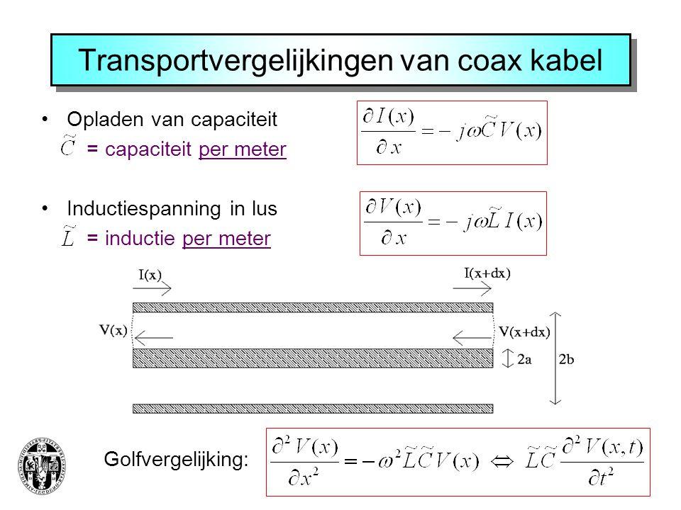 Transportvergelijkingen van coax kabel Opladen van capaciteit = capaciteit per meter Inductiespanning in lus = inductie per meter Golfvergelijking:
